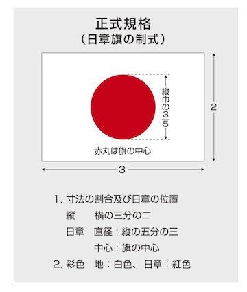 日章旗の正式規格